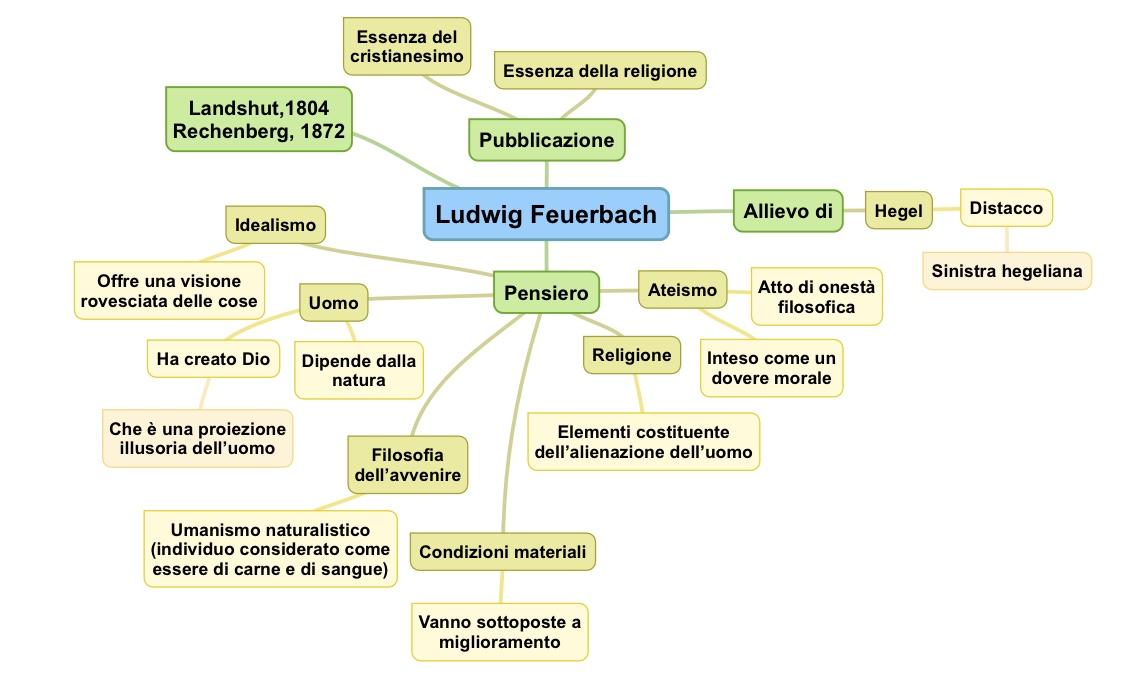 Vivaldini Mappa Feuerbach 2018.PNG